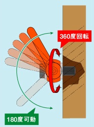 浪速鉄工株式会社 製造品の歴史(ターンバックルから自在形アイボルト・回転アイボルト)